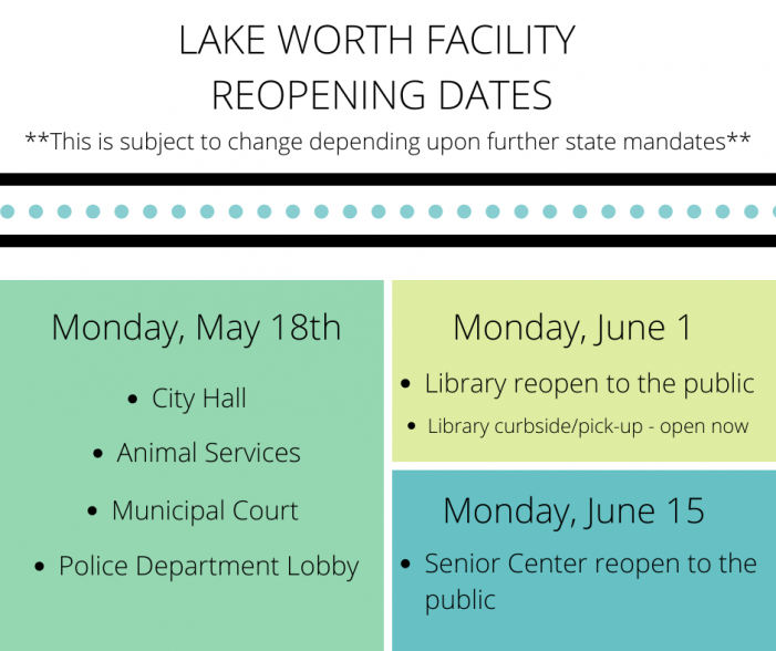 City Re-Opening Dates